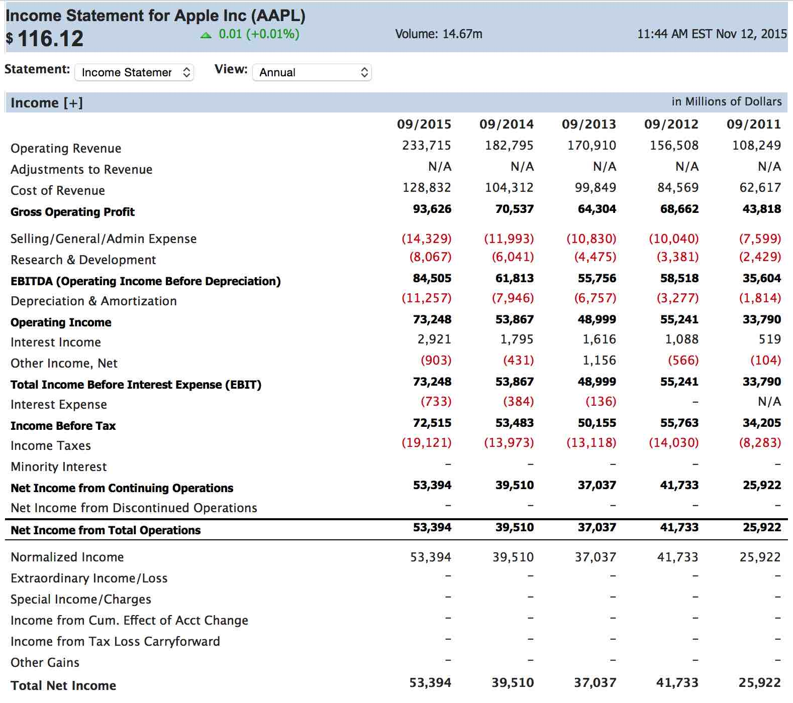 Ebay Inventory Spreadsheet Examples Ebay Spreadsheet