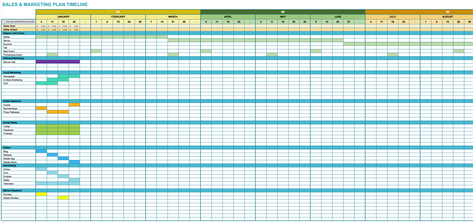 Marketing Project Tracking Sheet Template Marketing
