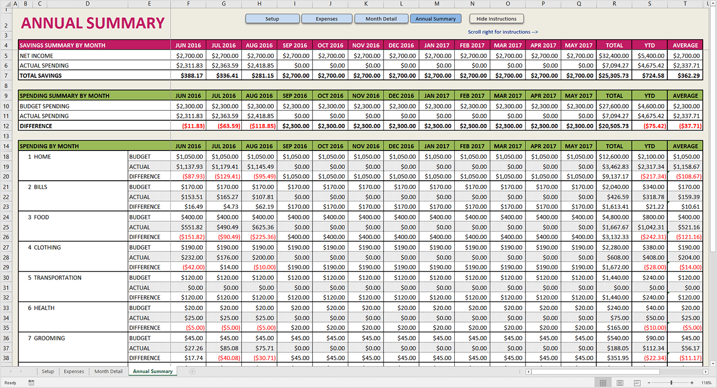 Tracking Expenses Costing Spreadsheet Template Cost