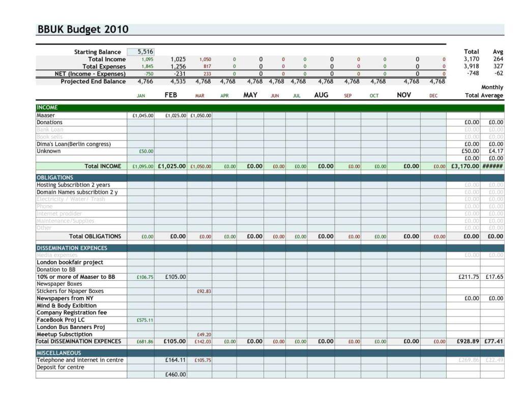 Financial Budget Planner Spreadsheet Financial Budget