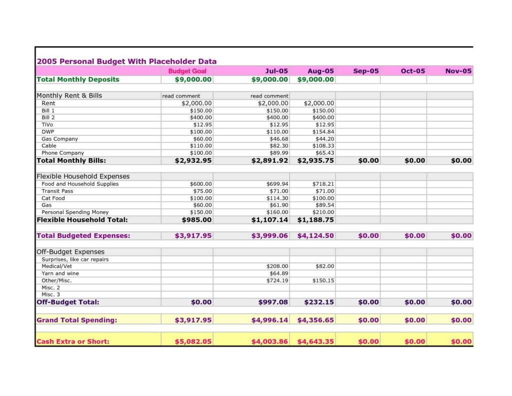 Expense Spreadsheet Template Expense Spreadsheet