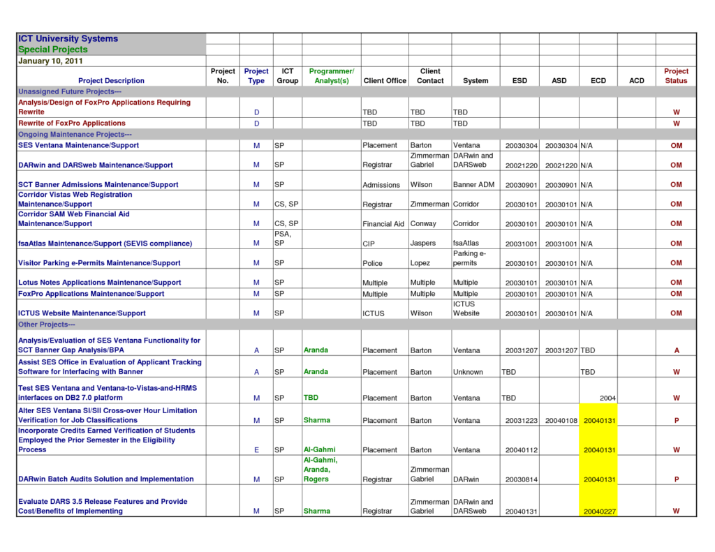 Sales Tracking Spreadsheet Template Free Db Excel