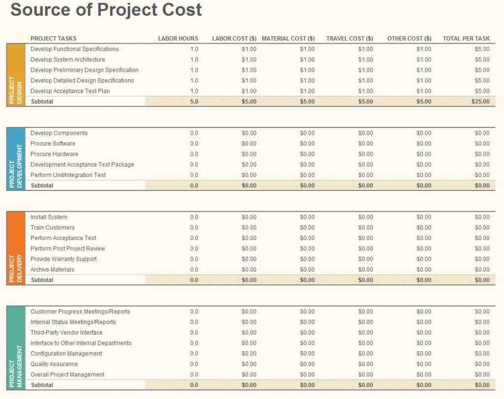 Home Renovation Budget Spreadsheet Template Spreadsheet Templates For Business 1 Budget