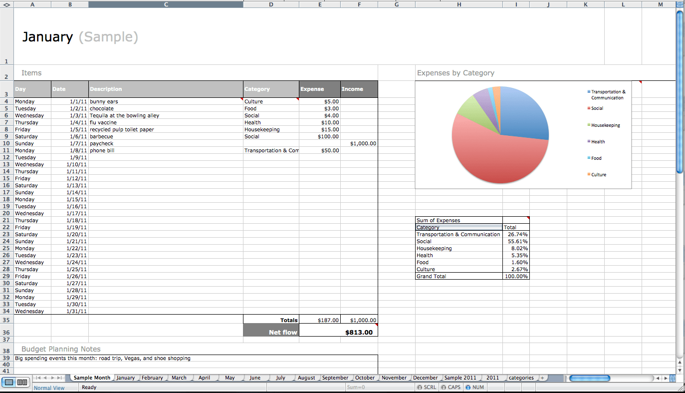 Spreadsheet Download Page 106 Free Fleet Management