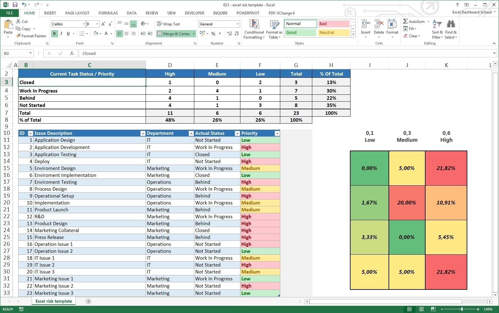 Document Tracking System Excel Spreadsheet Templates For