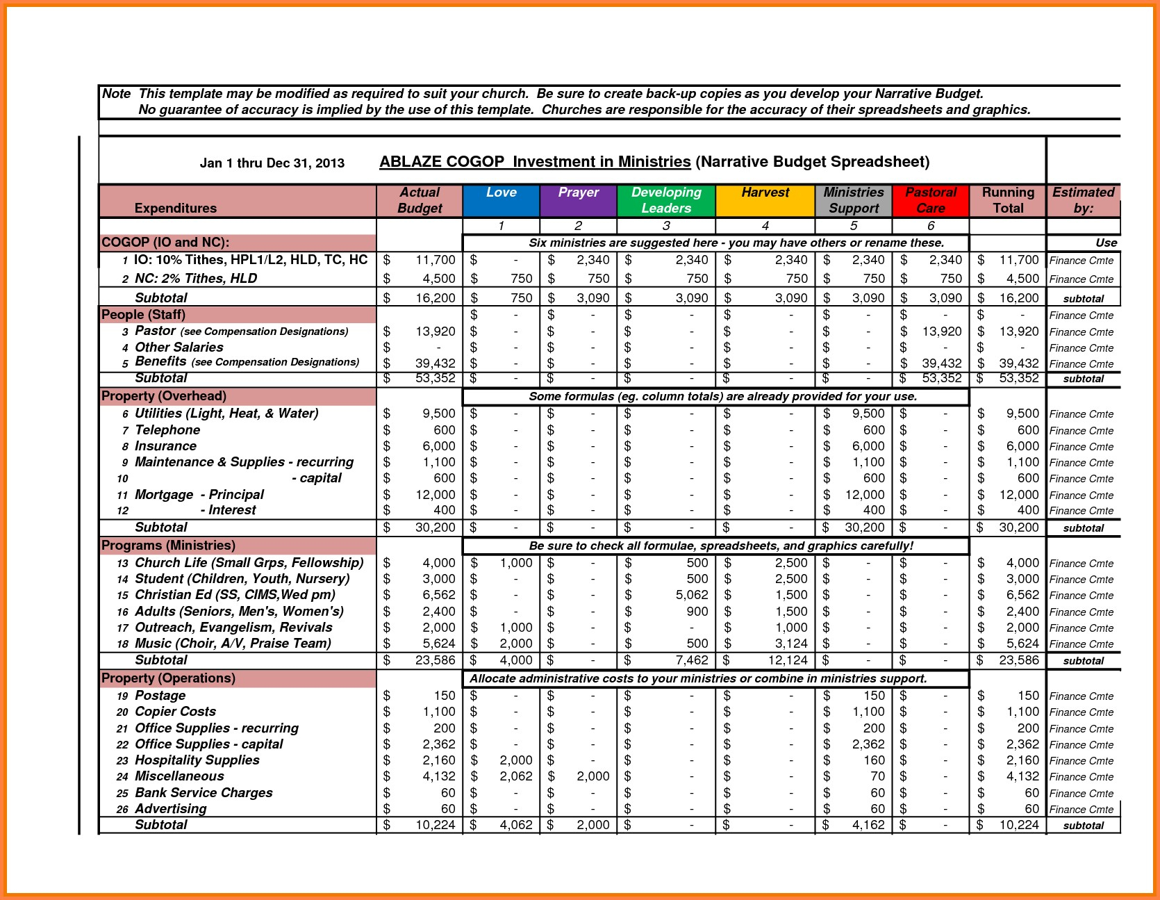 10 Sample Church Bud Spreadsheet For Sample Budget