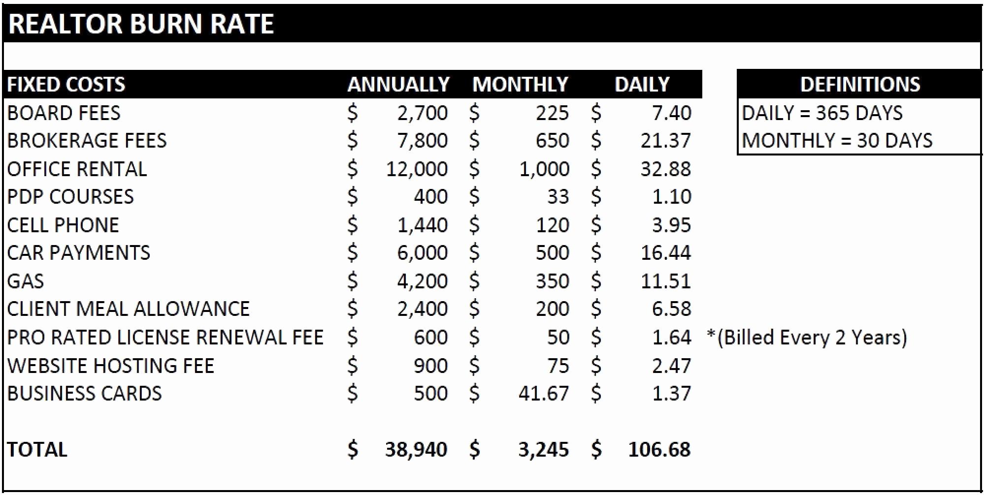 Account Payable Spreadsheet Beautiful Ebay Inventory