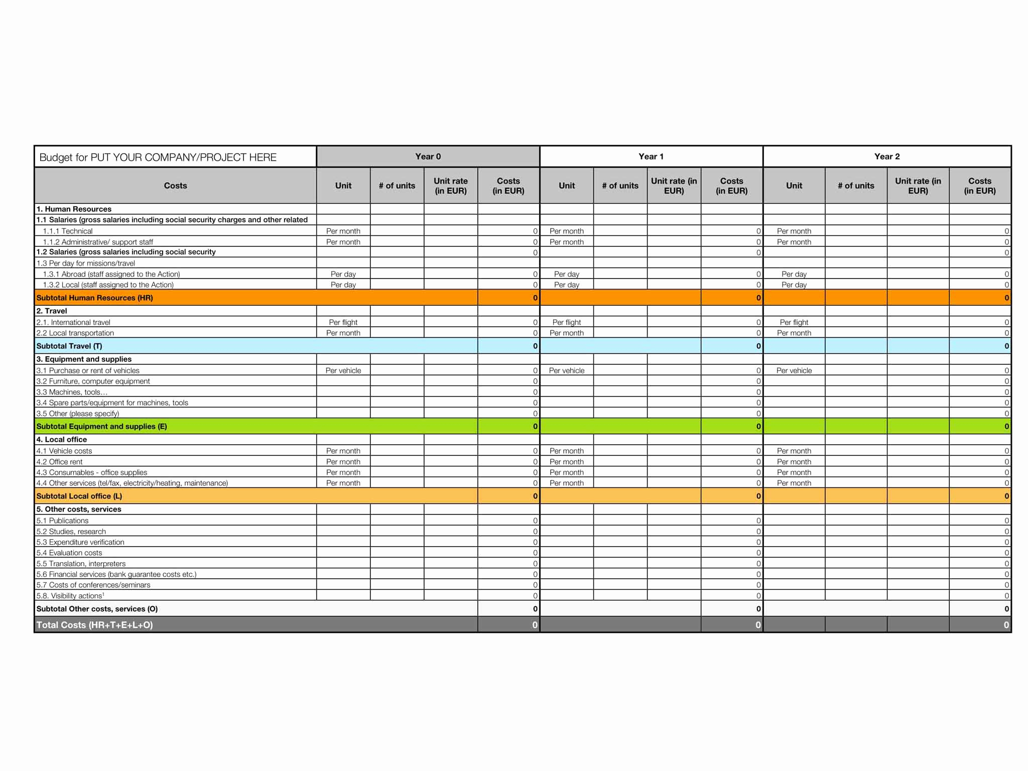 Advanced Excel Spreadsheet Templates Luxury Office