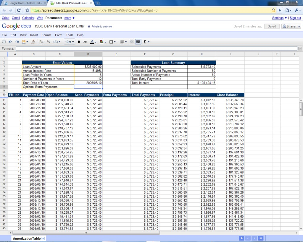Balloon Loan Amortization Schedule