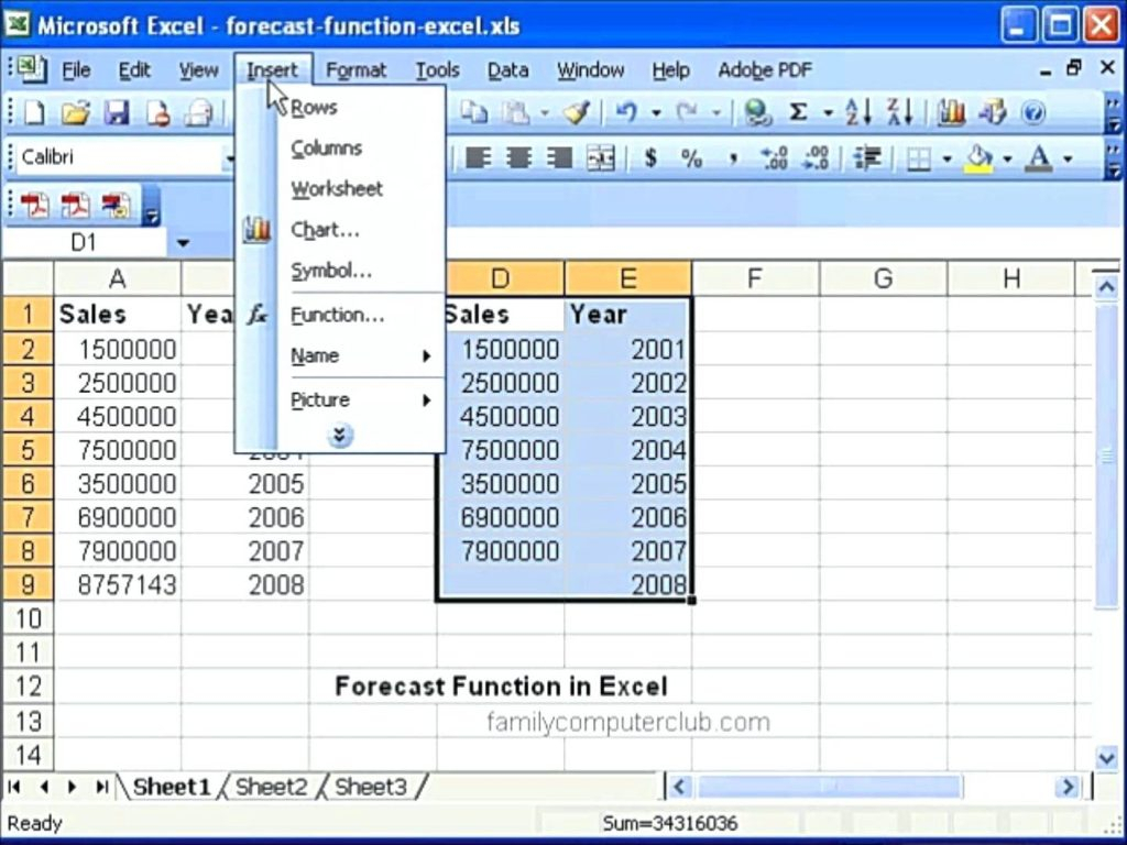 Budget Forecast Spreadsheet Selo L Ink Co Example Of Sales
