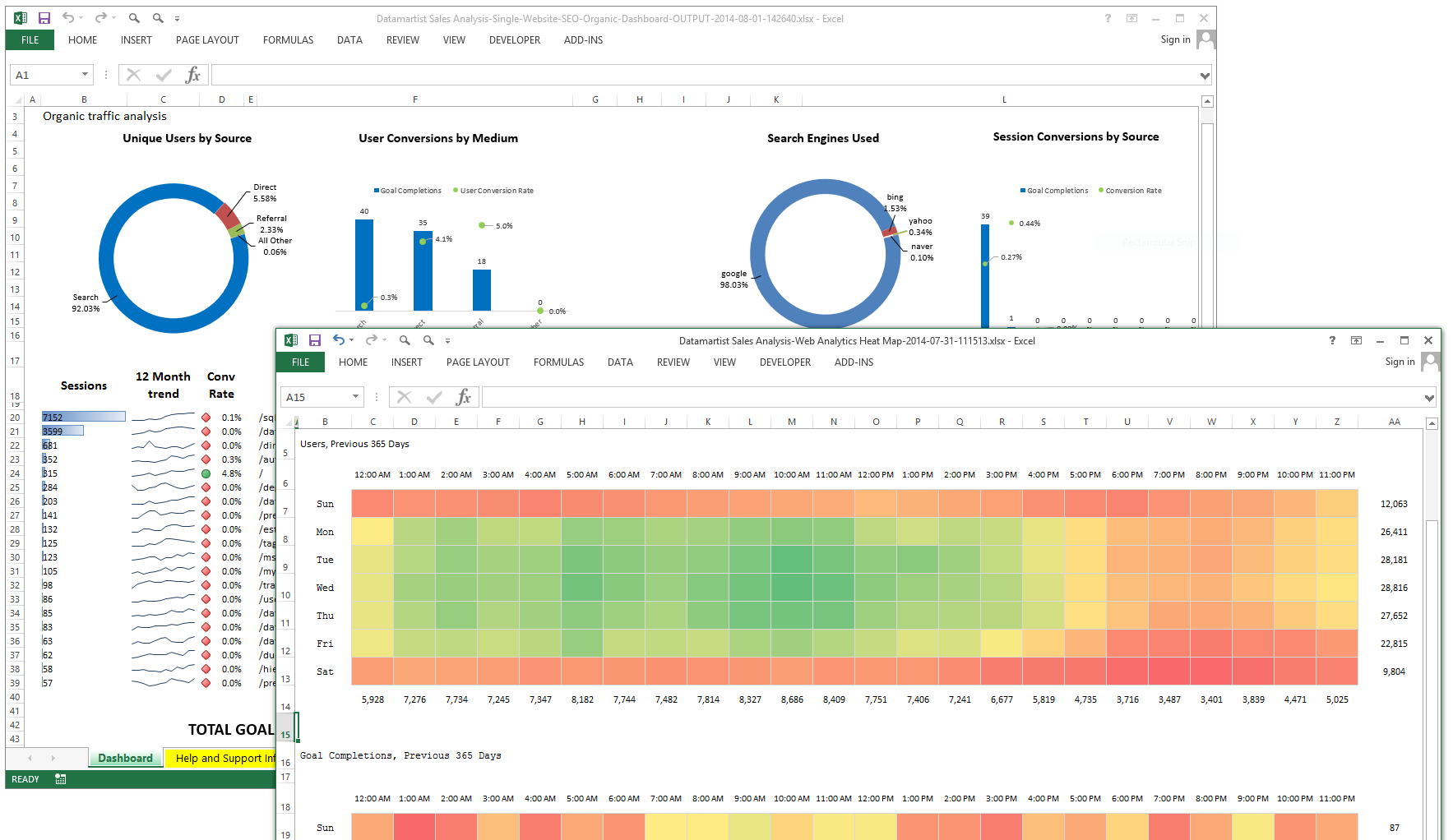Excel Dashboard Templates Xlsx Archives Southbay Robot