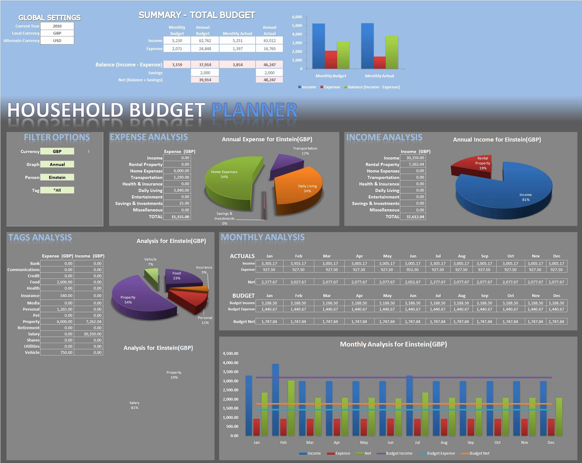 Excel Manufacturing Dashboard Templates Inspirational