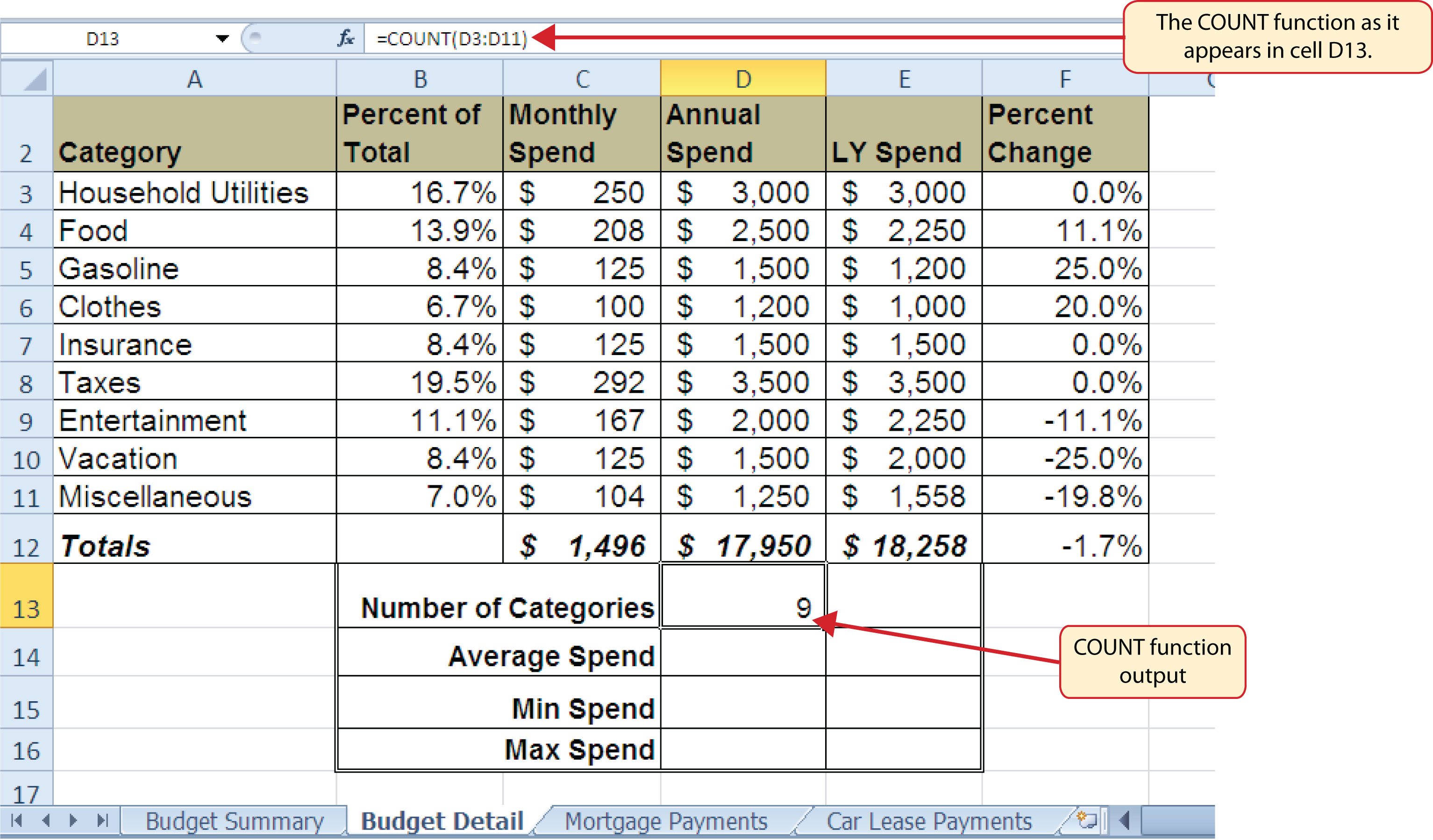 Excel Spreadsheet Formulas Excel Spreadsheet Template