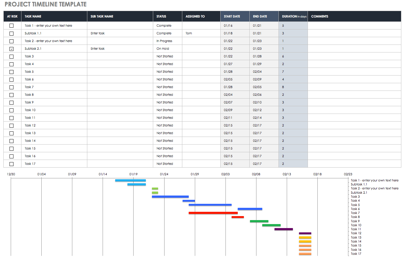 Timeline Spreadsheet Template Excel Spreadsheet Template