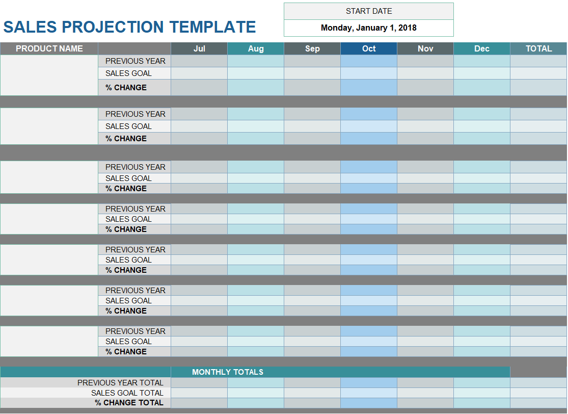 How To Use A Sales Projection Template For Your Business