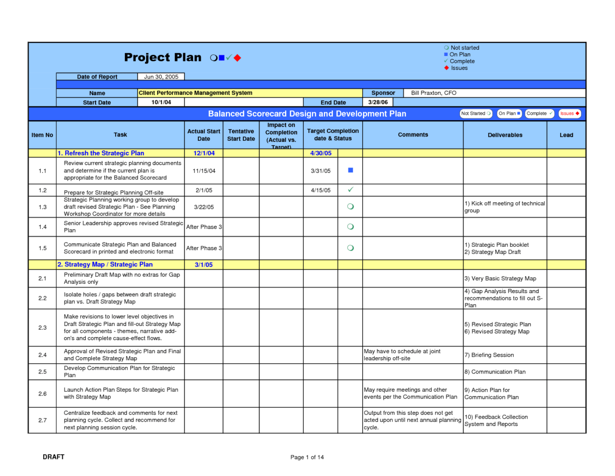 Project Management Templates Word Example Of Spreadshee