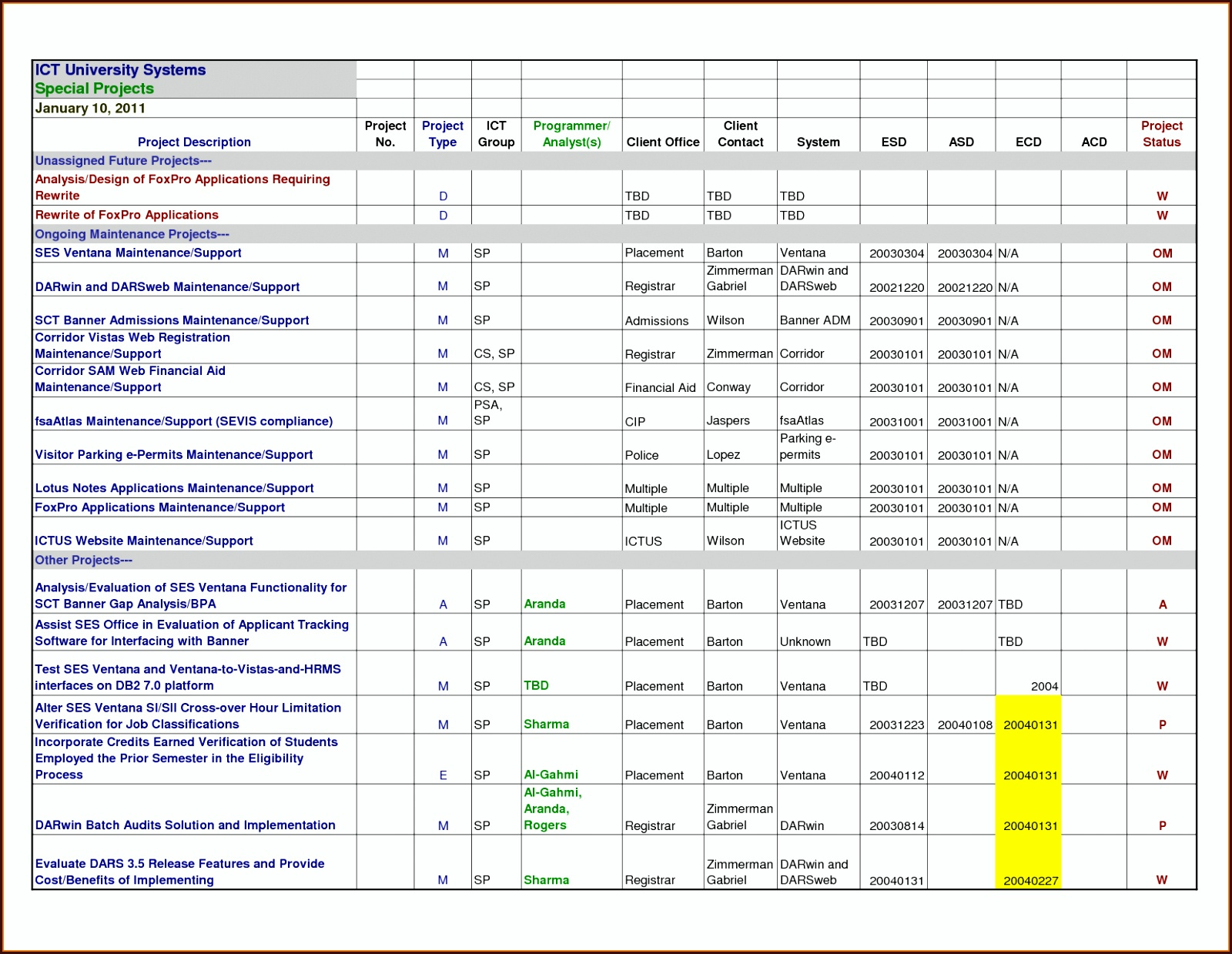 Project Tracking Template Excel Free Download One Page