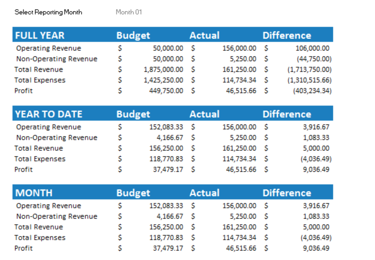 Business Startup Budget Spreadsheet Business Spreadshee