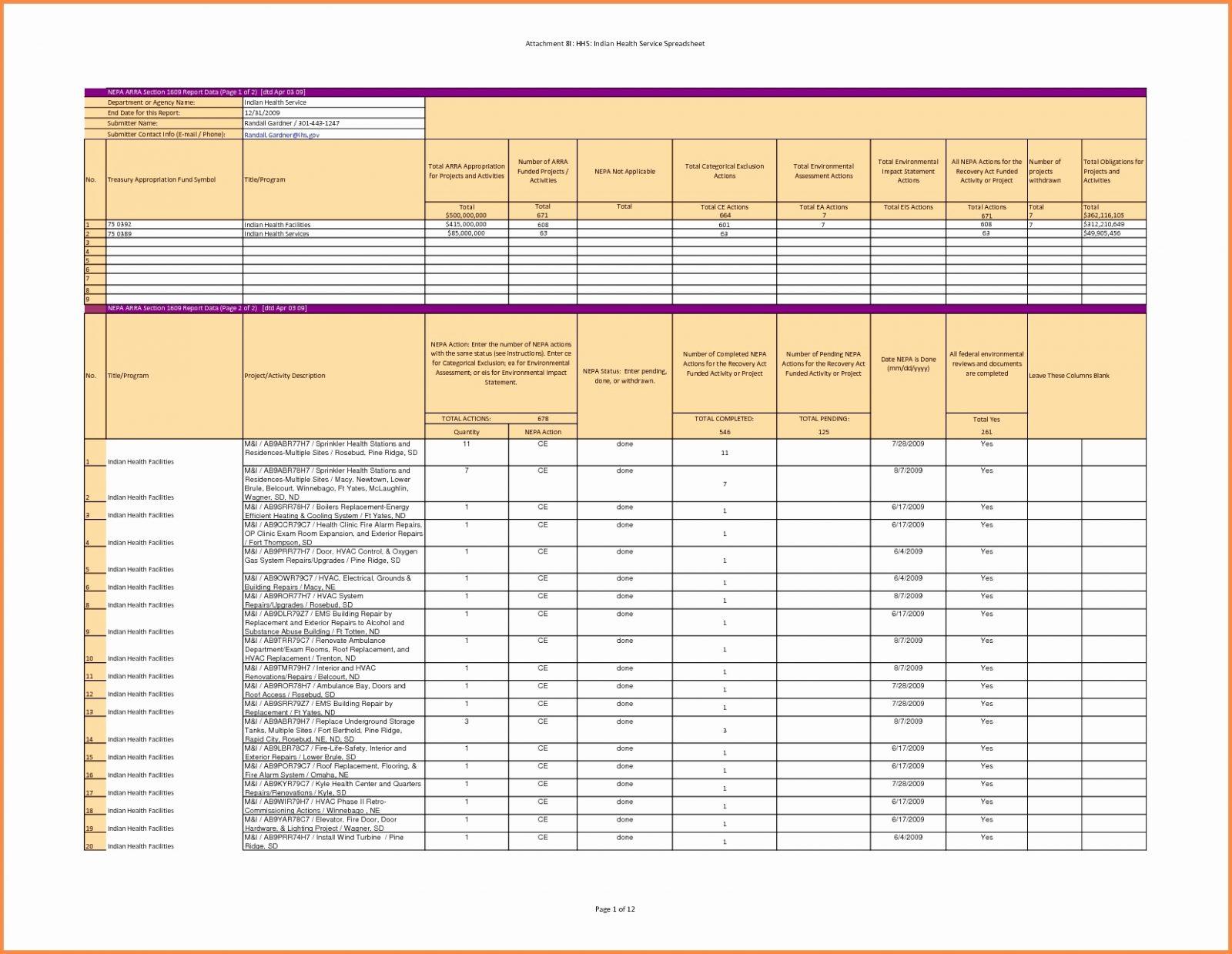 Bakery Inventory Spreadsheet Spreadsheet Softwar Bakery