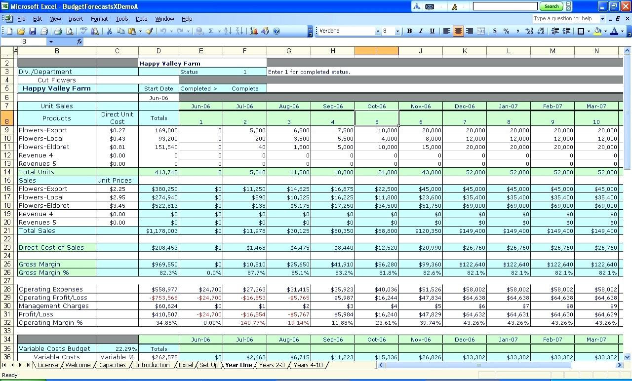 Business Expenses Spreadsheet Template Excel Expense Basic
