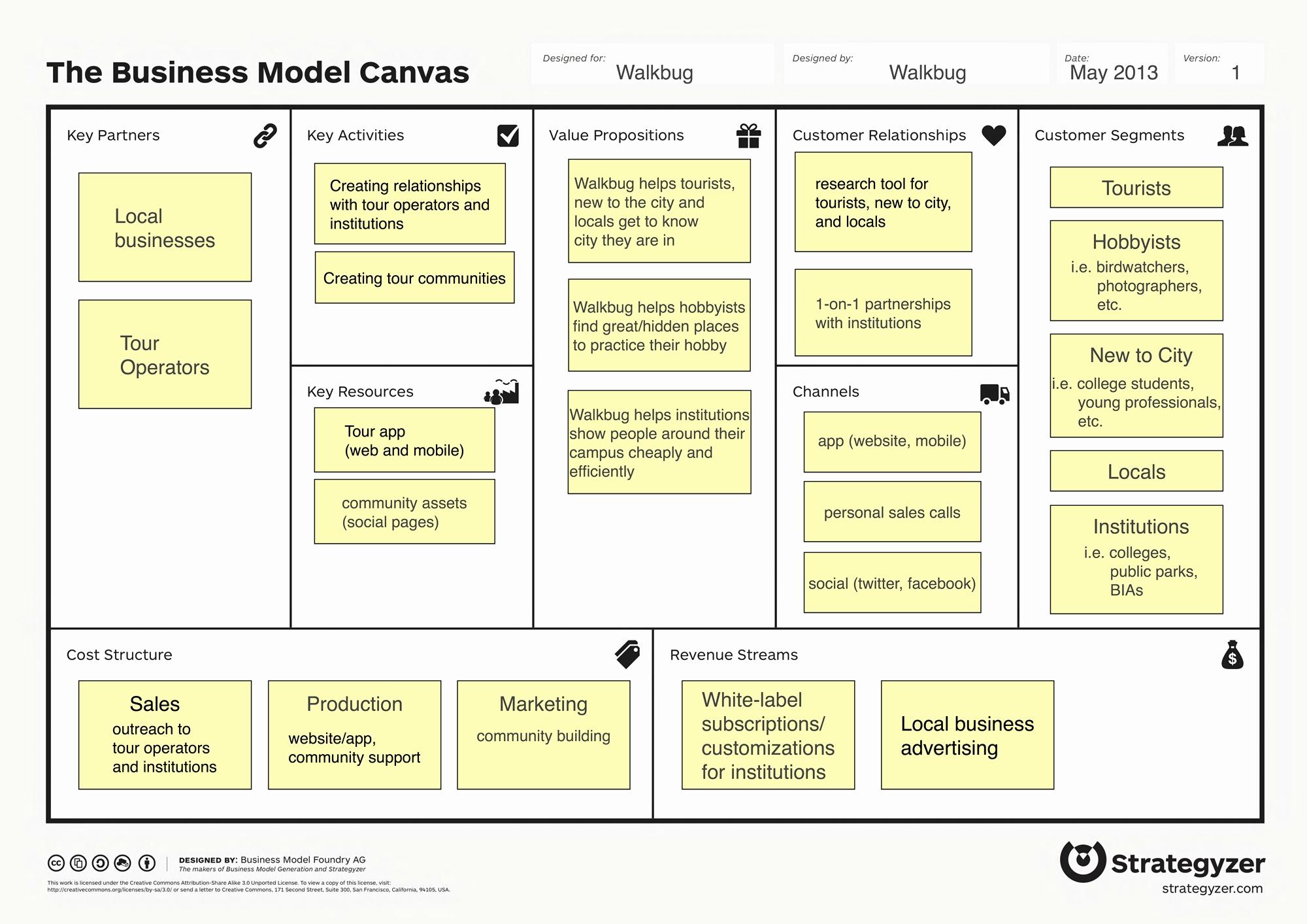 Business Startup Expenses Spreadsheet Unique Elegant