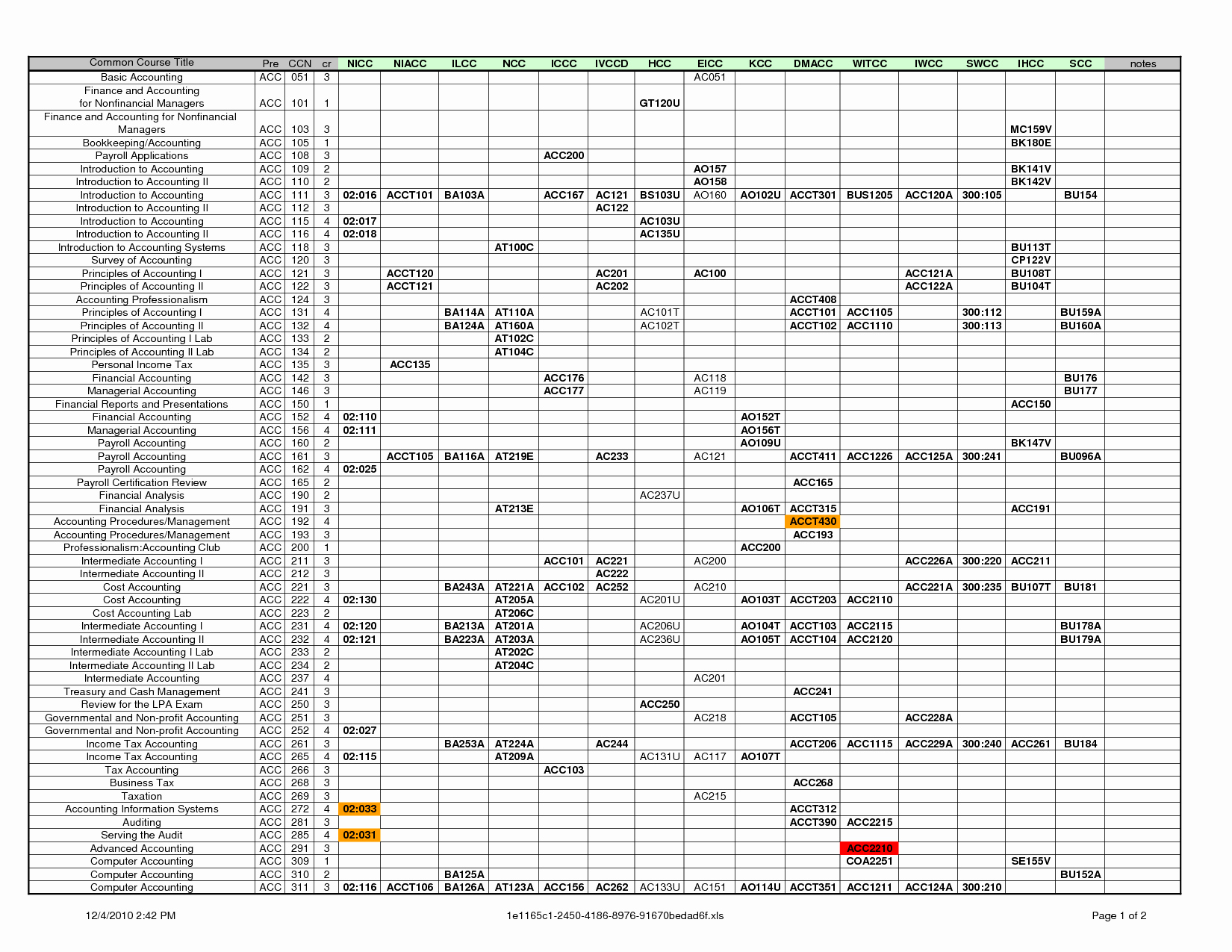 Example Of Basic Accounting Spreadsheet Excel Simple