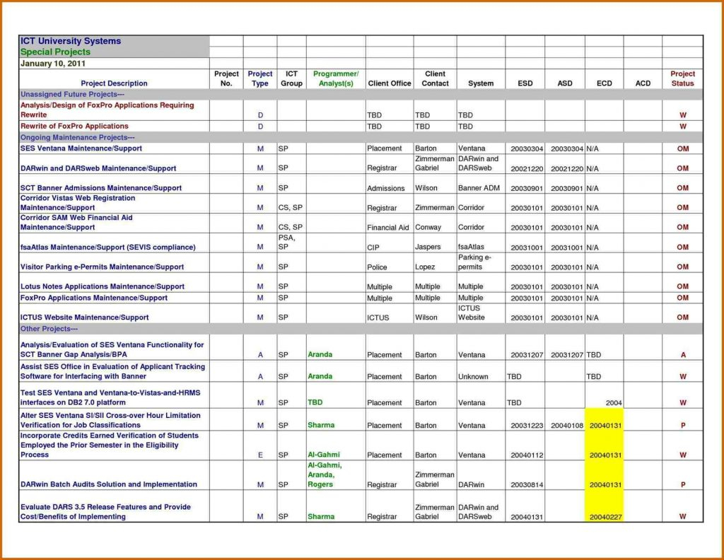 Example Task Tracking Spreadsheett Tracker Template Free
