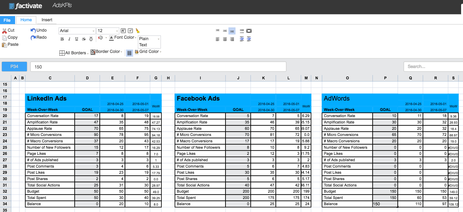 How To Track Linkedin Ads Kpis In A Spreadsheet For