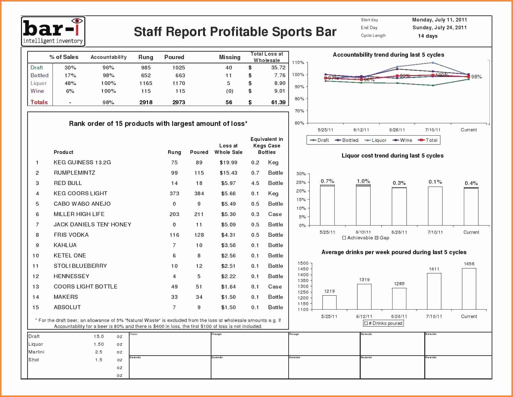 Bar Inventory Spreadsheet Free Download Inventory Spreadshee Bar Inventory Spreadsheet Free