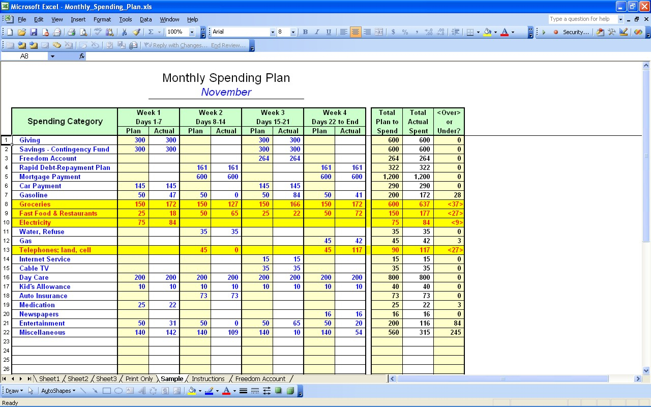 Personal Finance Spreadsheet Excel Financial Budget
