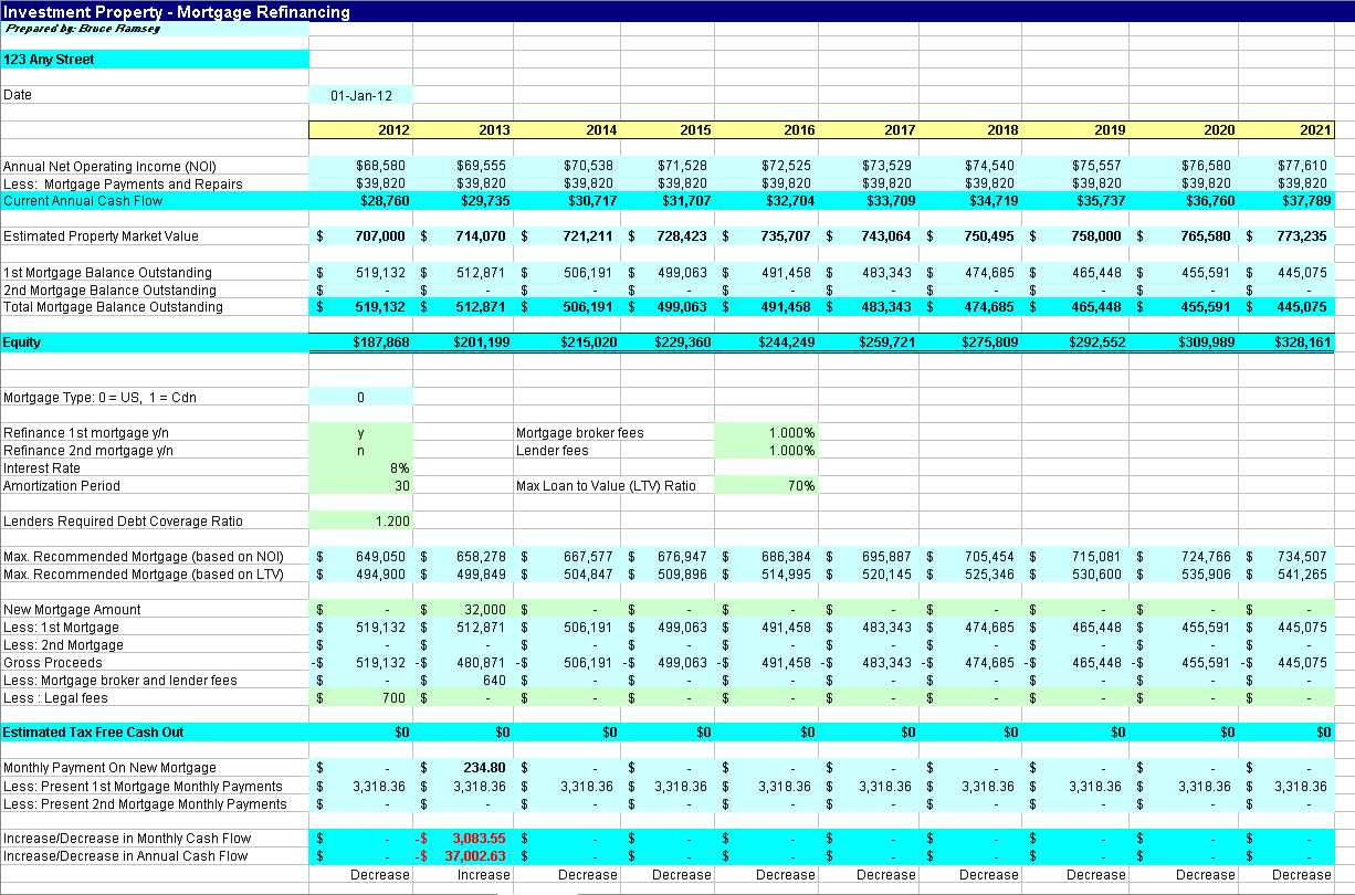 Property Management Spreadsheet Free Download On
