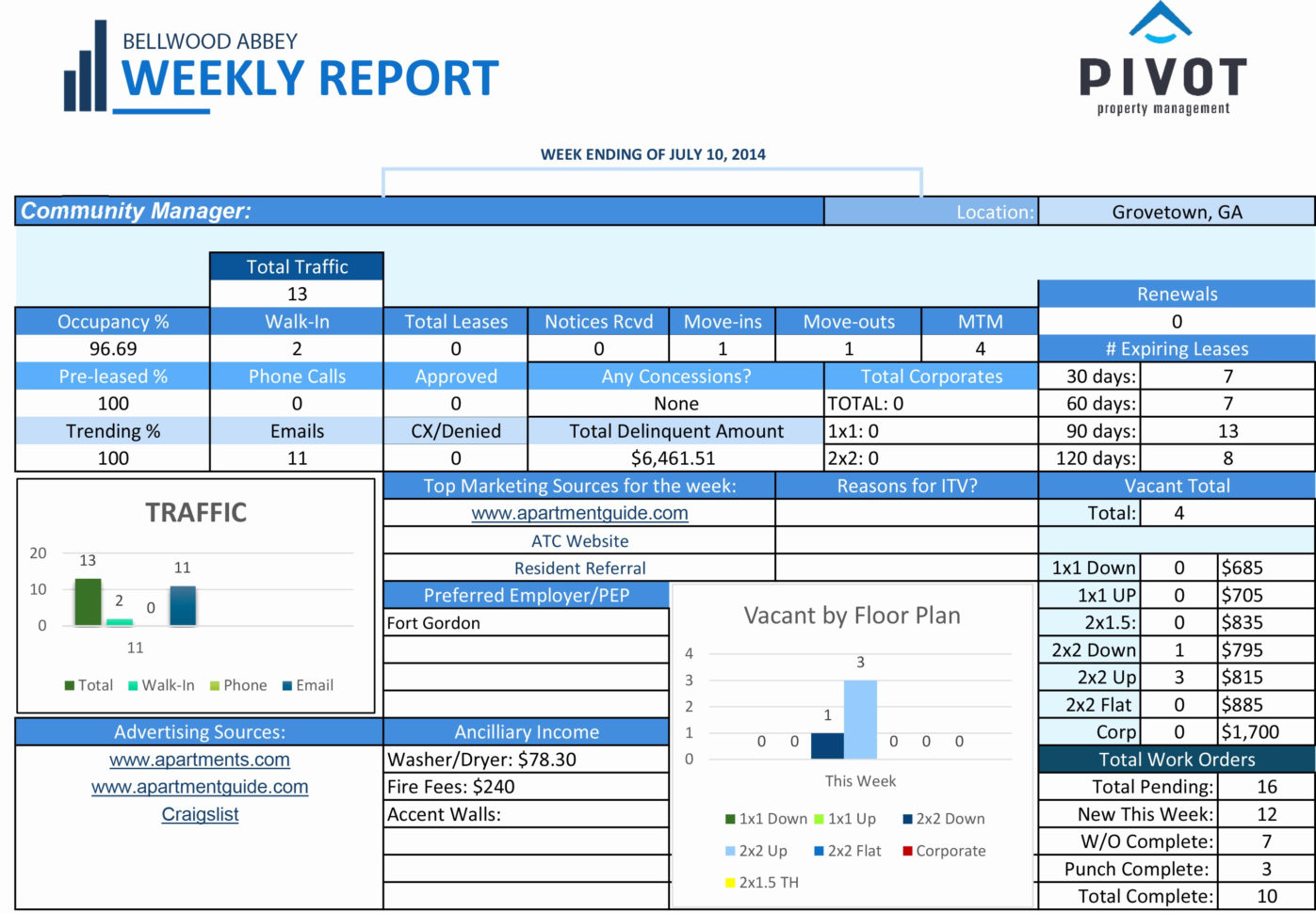 Sales Lead Tracking Excel Template Real Estate Deal Sheet