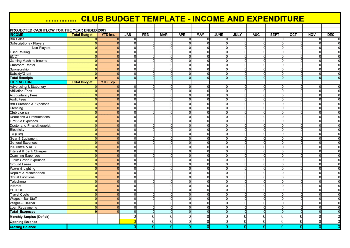 Business Budget Spreadsheet Free Download Business Spreadshee Business Budget Spreadsheet Free