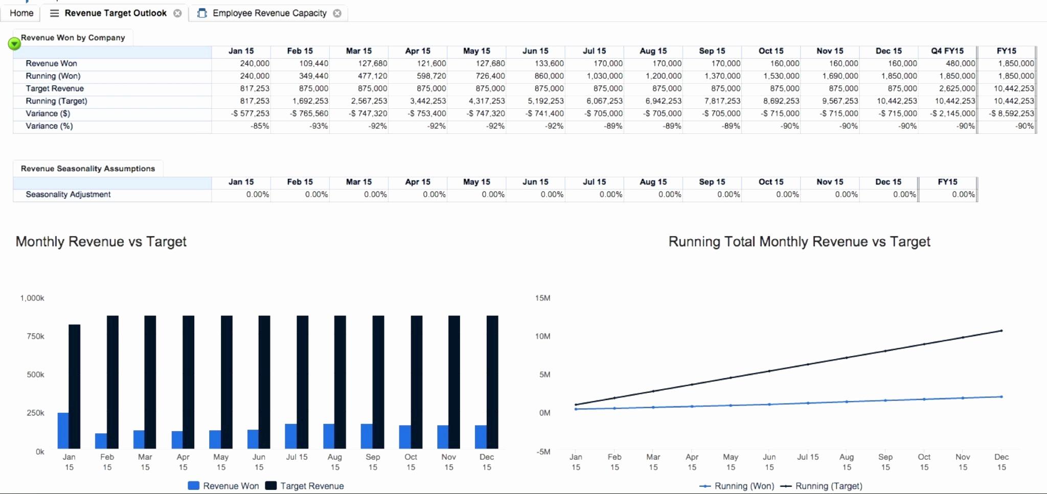 Blank Accounting Worksheet Accounting Practice Worksheet