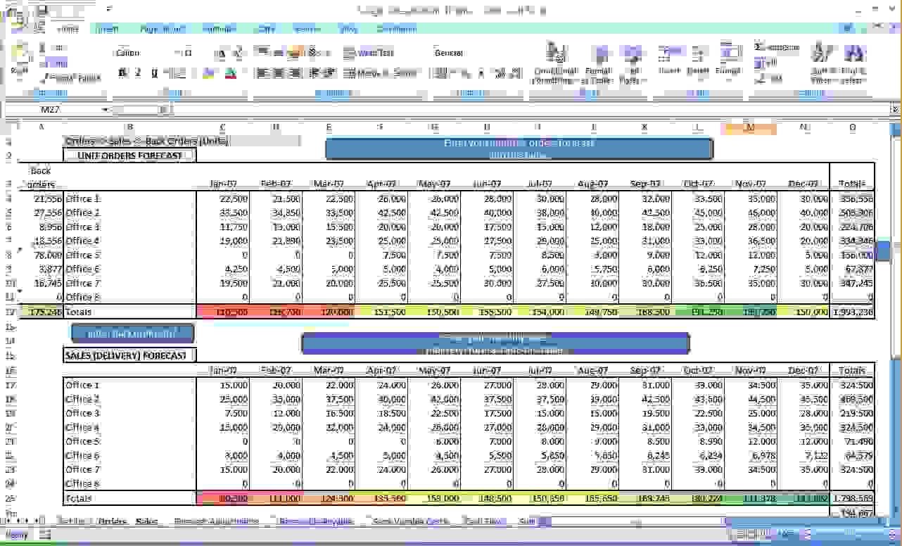Worksheet Business Expense Worksheet Worksheet Fun