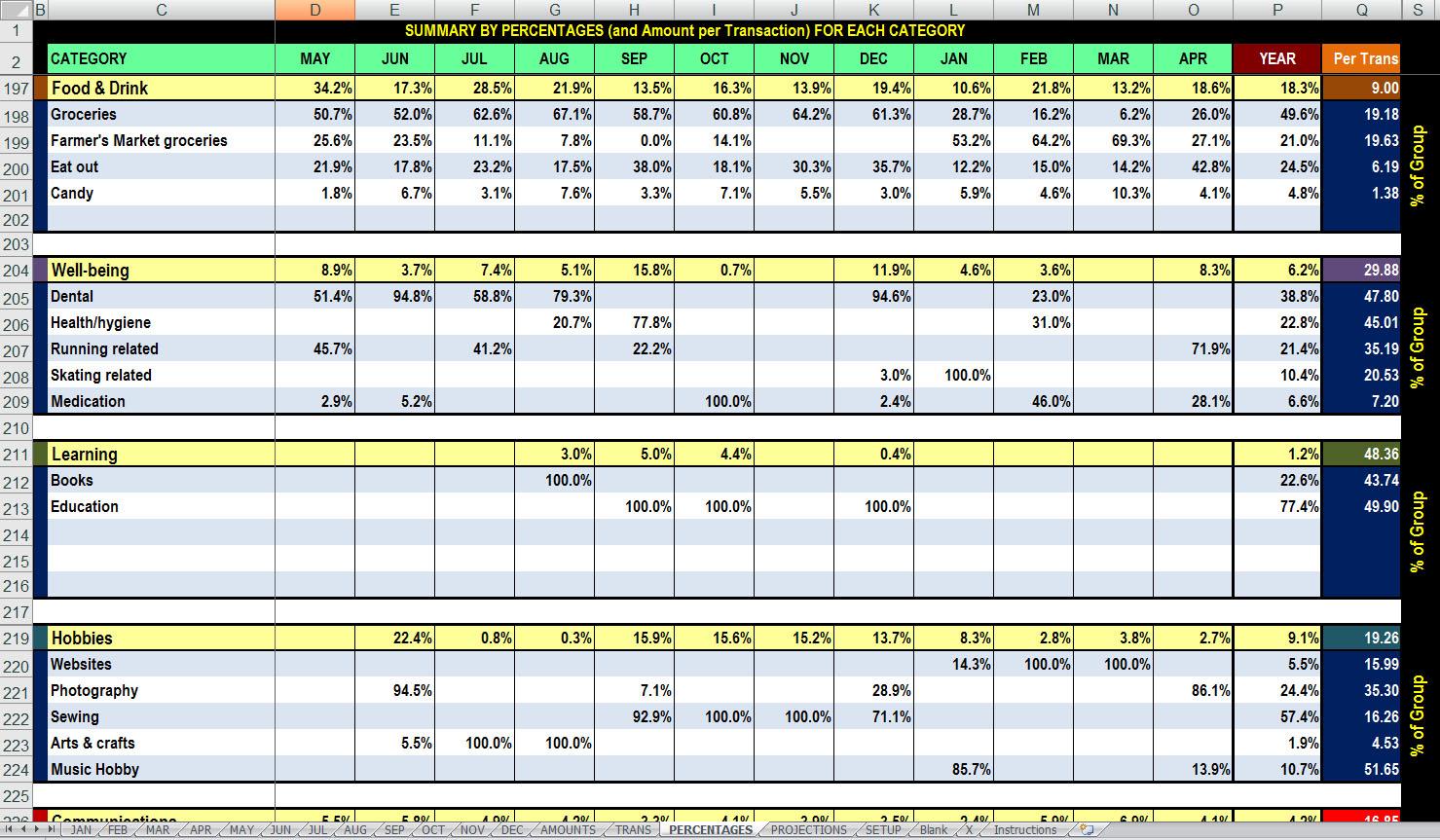 12 Month Spreadsheetdb Excel Db Excel