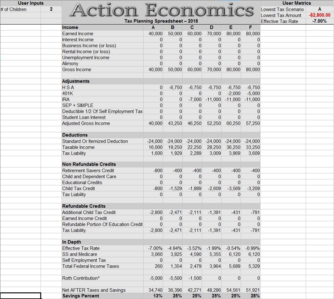 Spreadsheet Regarding Tax Planning Spreadsheet