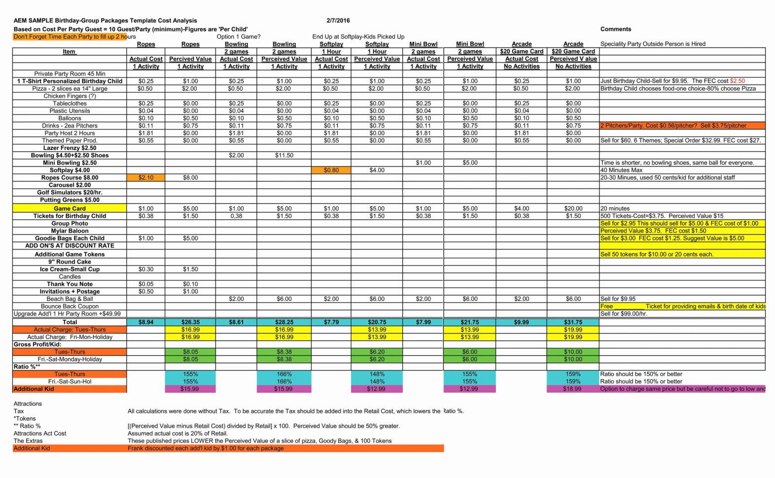 50 20 30 Rule Spreadsheet Spreadshee 50 30 20 Rule Excel Spreadsheet 50 20 30 Rule