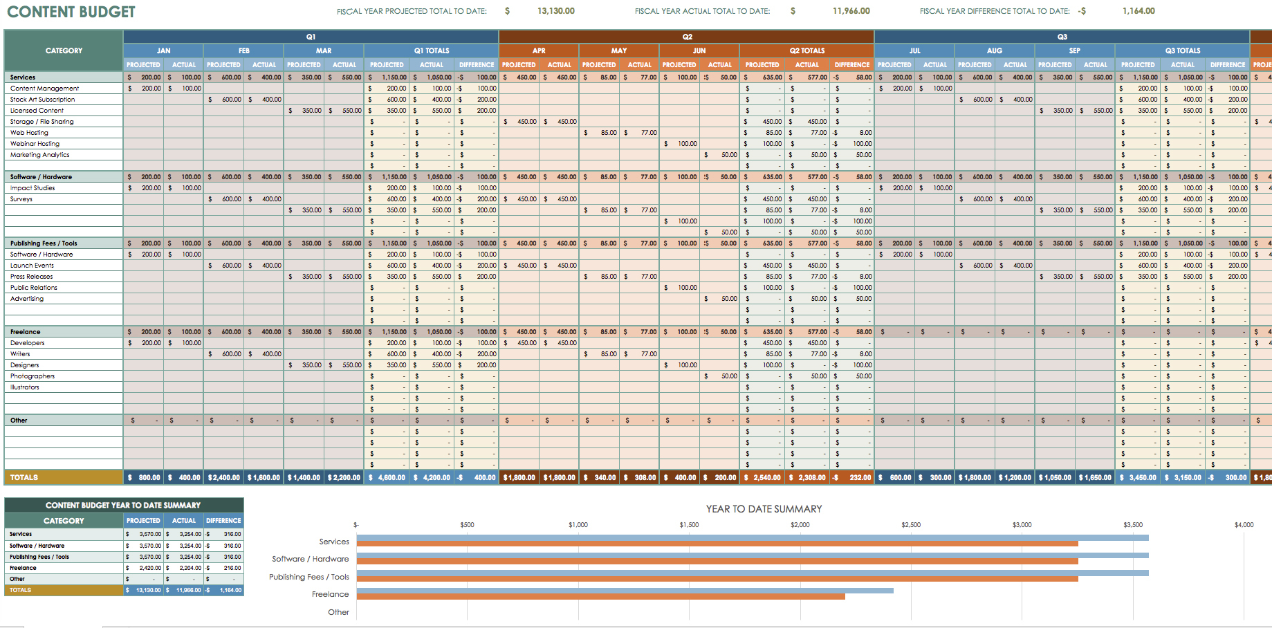 50 30 20 Budget Spreadsheet Template Regarding The