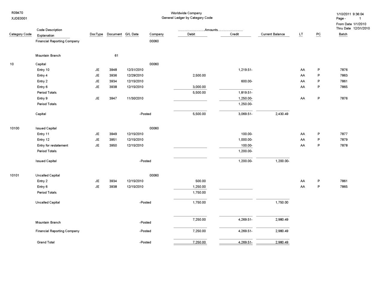 Accounts Payable Reconciliation Spreadsheet Spreadsheet