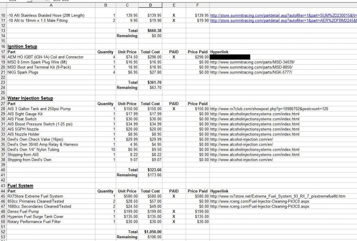 Advertising Spreadsheet Spreadshee Advertising