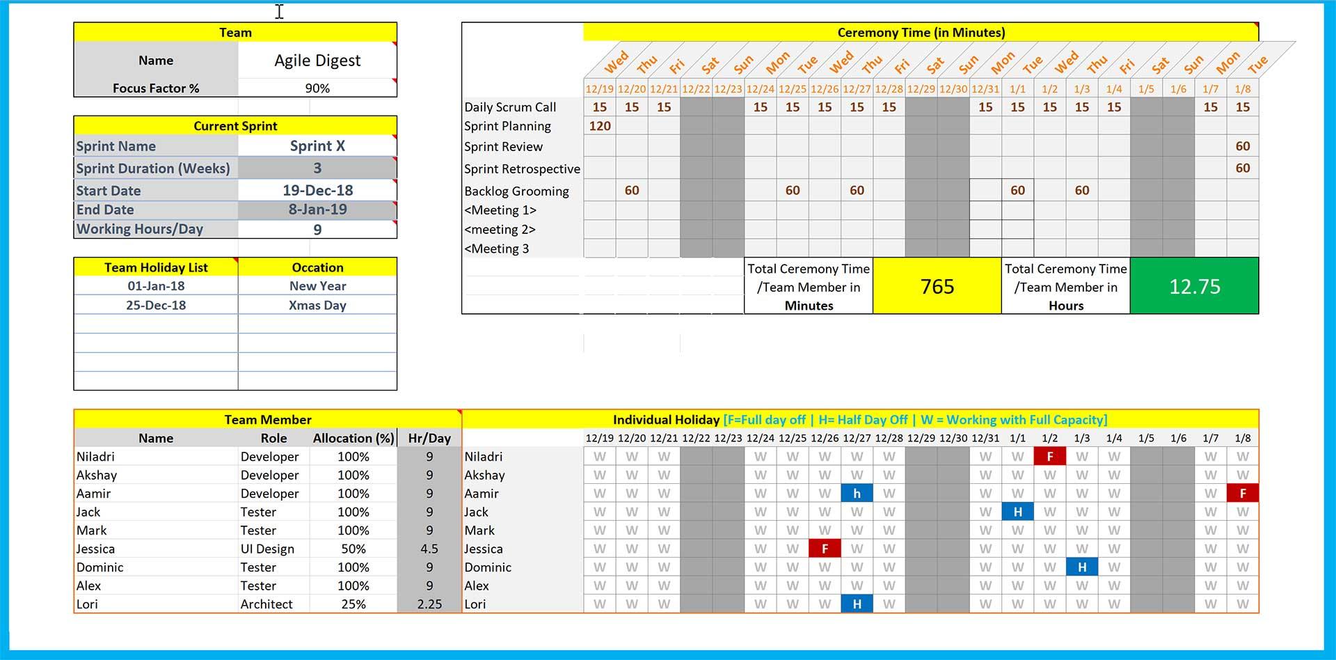 Agile Sprint Tracking Spreadsheet Inside Capacity Sprint