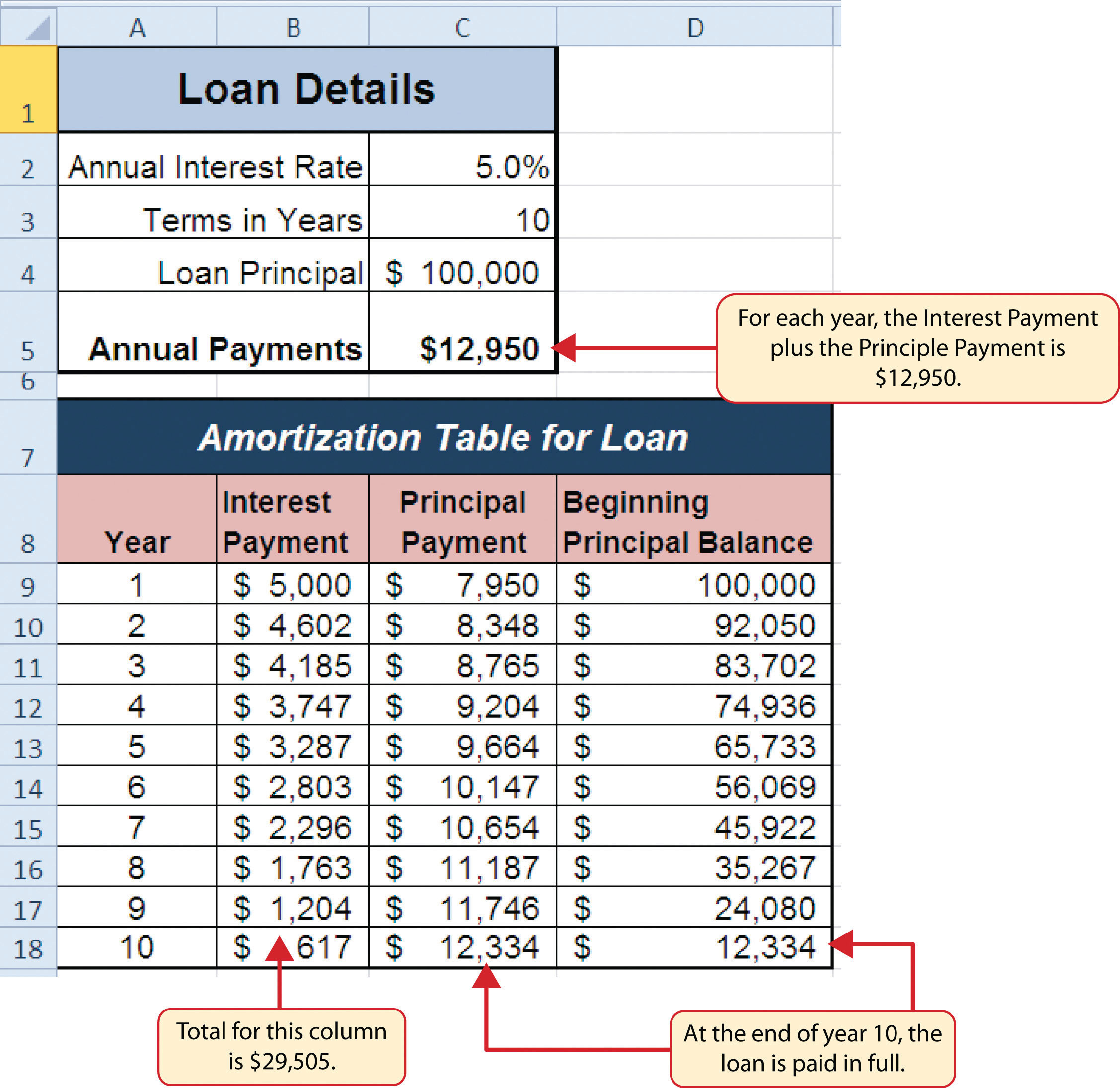 Amortization Schedule Mortgage Spreadsheet For
