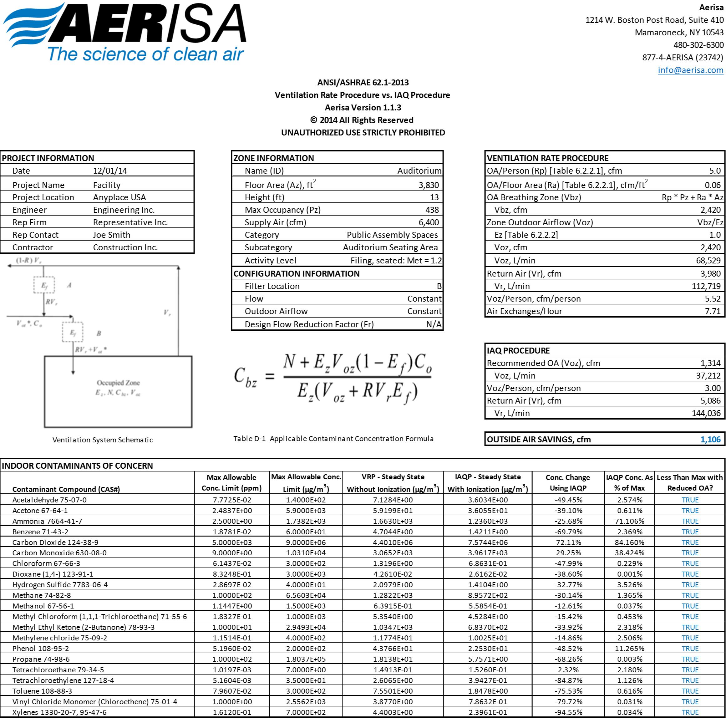 Worksheet Excel German