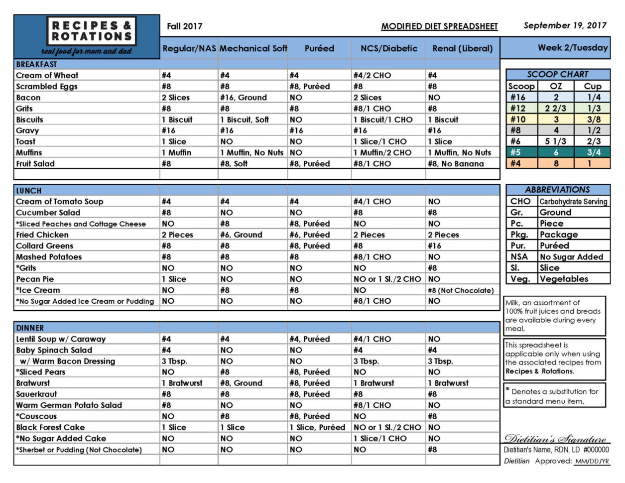 Assisted Living Budget Spreadsheet Spreadsheet Downloa