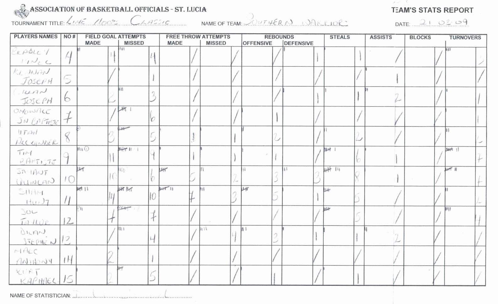 Baseball Team Stats Spreadsheet 1 Spreadshee