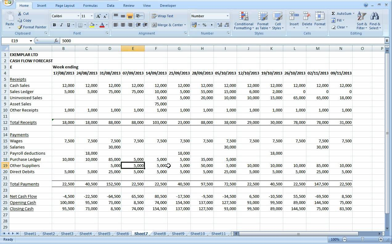 Basic Cash Flow Spreadsheet For Cashw Budget Worksheet