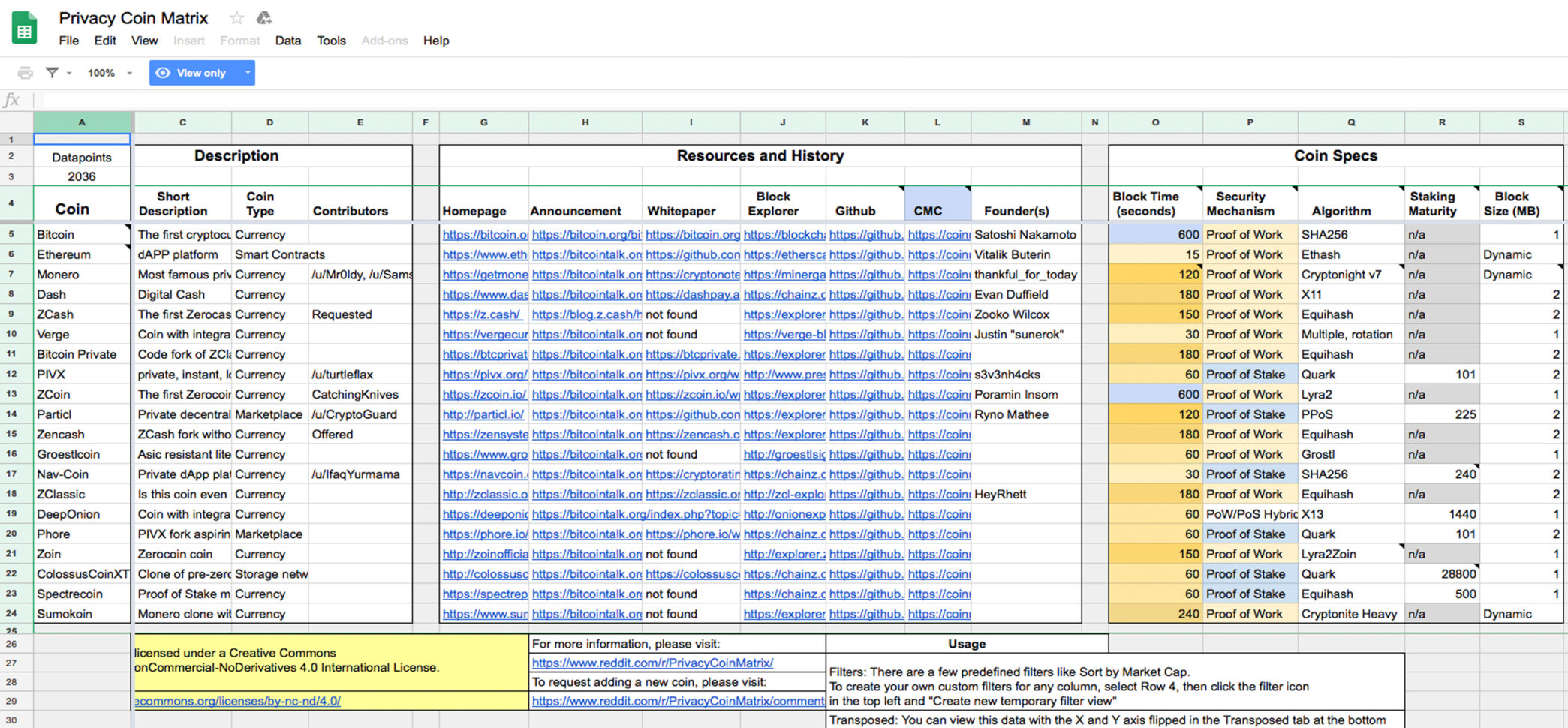 Bitcoin Trading Spreadsheet Spreadshee Bitcoin