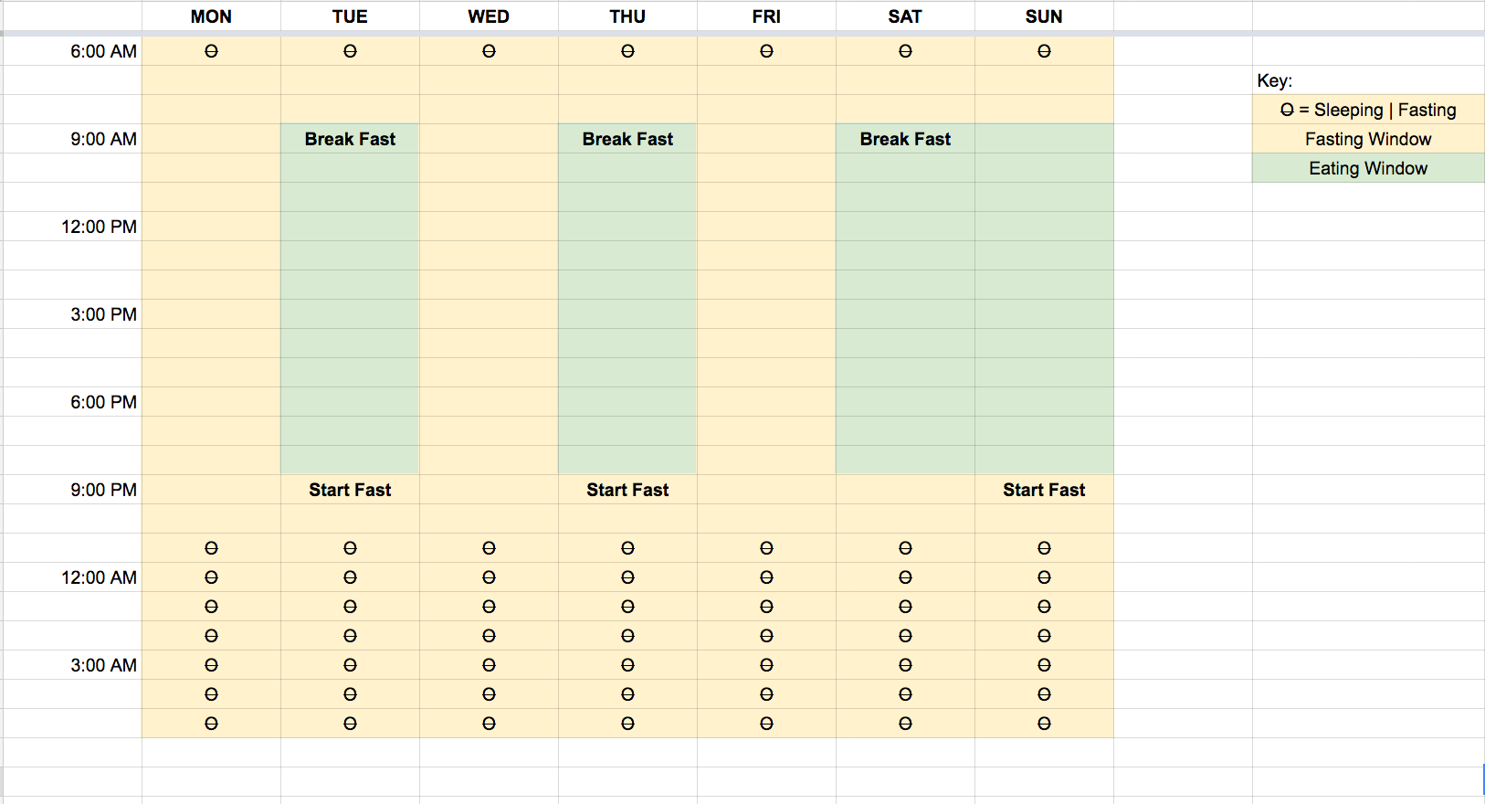Body For Life Meal Plan Spreadsheet Inside My Intermittent