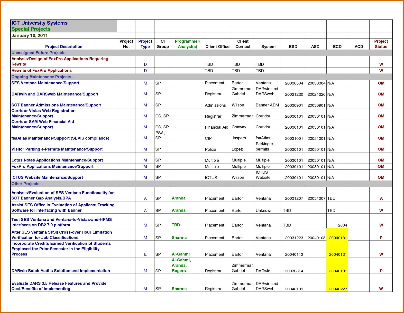 Boma Excel Spreadsheet Regarding Example Of An